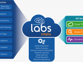 Sophos lanceert cloudgebaseerde Threat Intelligence-platform SophosLabs Intelix